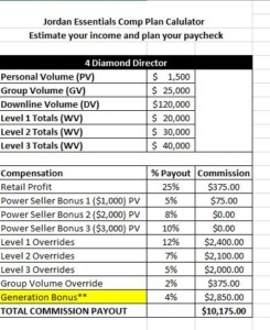 http://jejordie.com/wp-content/uploads/Comp-Plan-Calculator-and-pay-plan-for-Leaders.xlsx